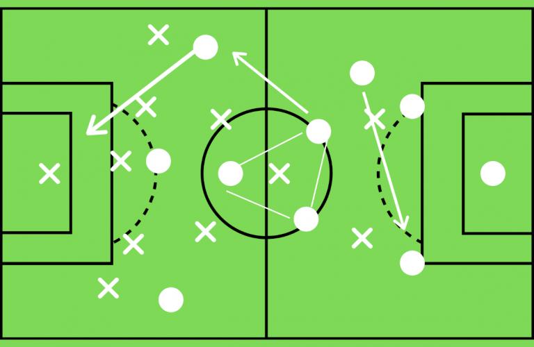 Football strategy is like a marketing strategy